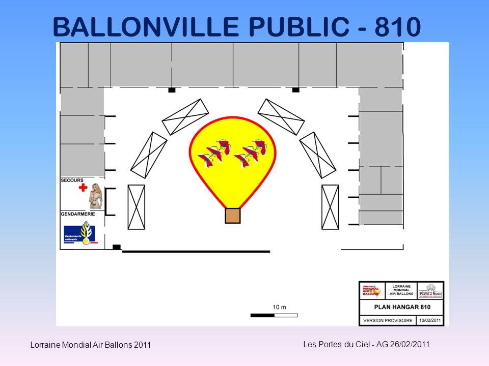BALLONVILLE PUBLIC - 810 Lorraine Mondial Air Ballons 2011