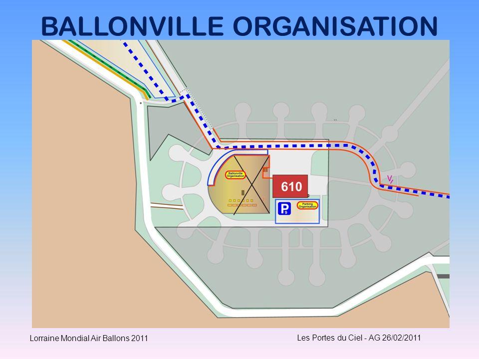 BALLONVILLE ORGANISATION