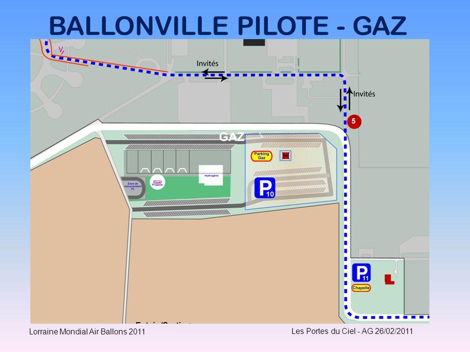 BALLONVILLE PILOTE - GAZ