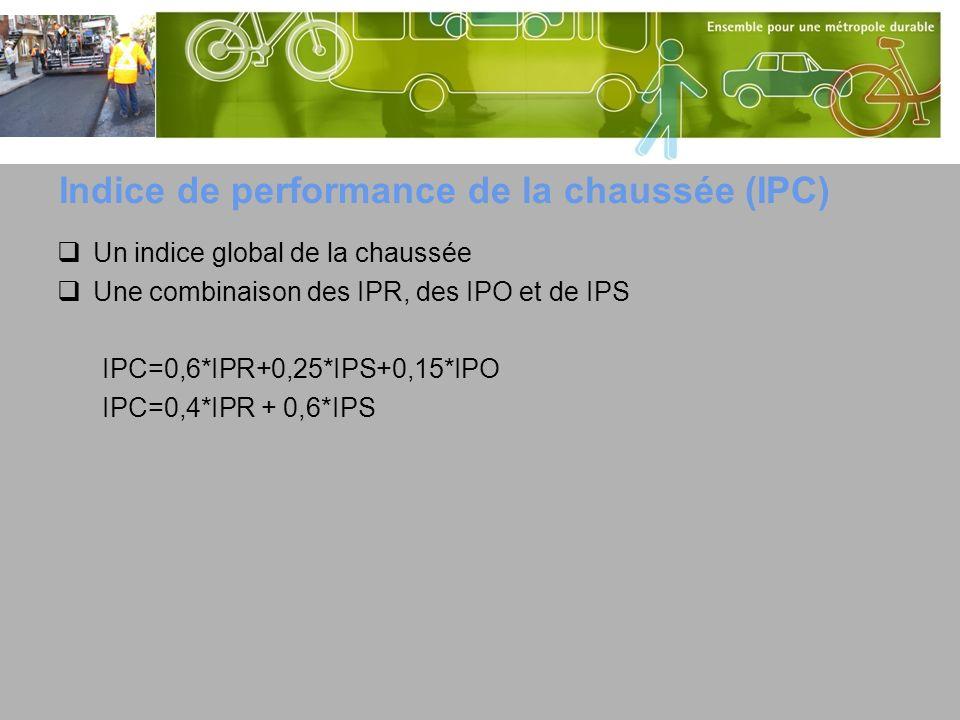 Indice de performance de la chaussée (IPC)
