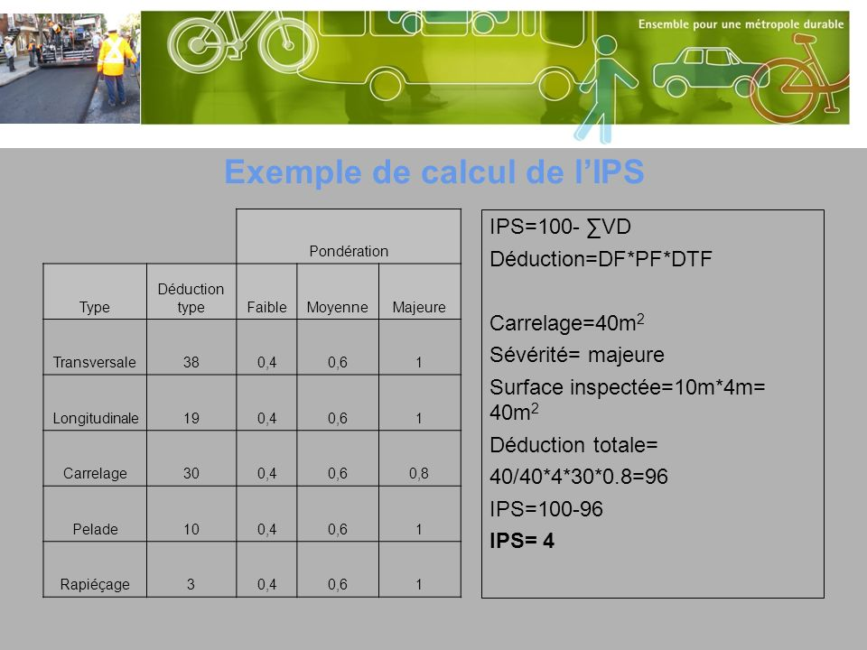Exemple de calcul de l'IPS