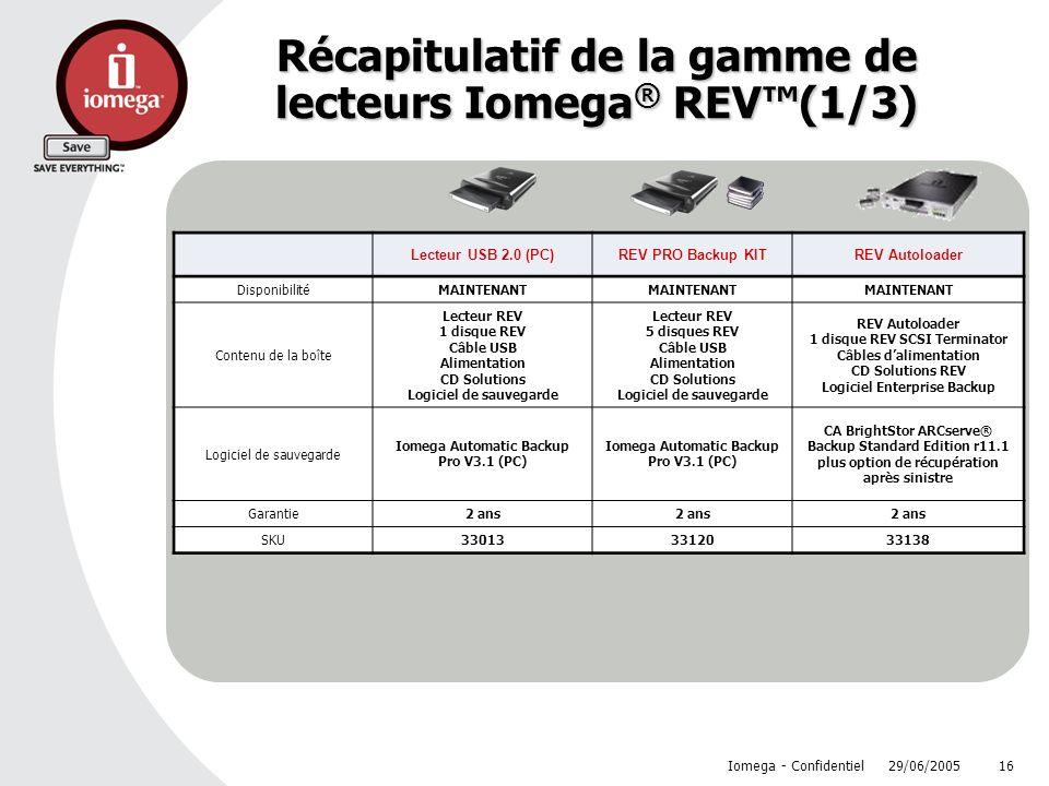 Récapitulatif de la gamme de lecteurs Iomega® REV™(1/3)