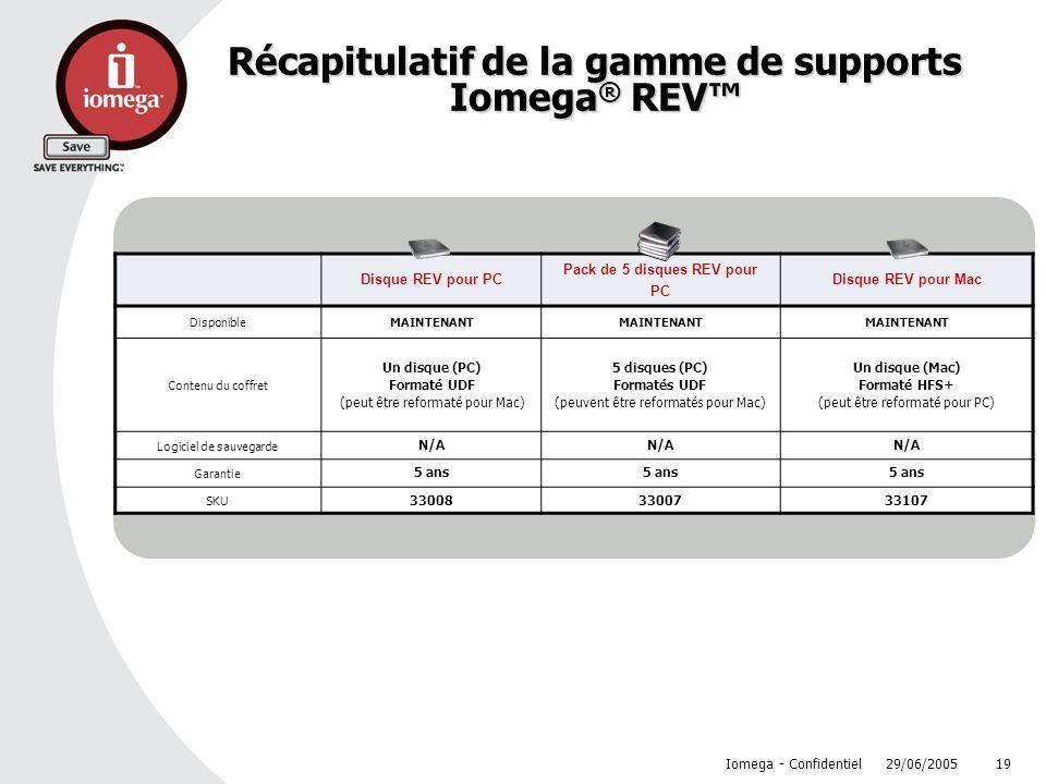 Récapitulatif de la gamme de supports Iomega® REV™
