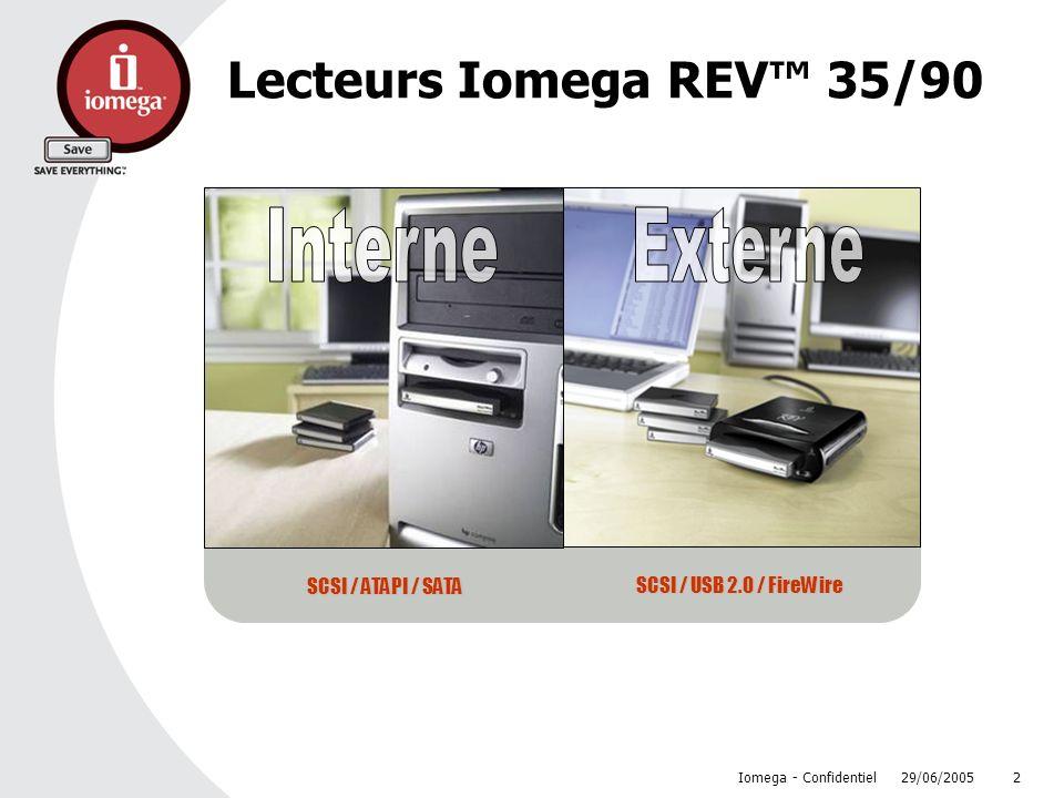 Interne Externe Lecteurs Iomega REV™ 35/90 SCSI / ATAPI / SATA