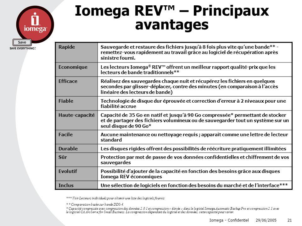 Iomega REV™ – Principaux avantages