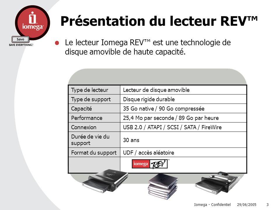 Présentation du lecteur REV™