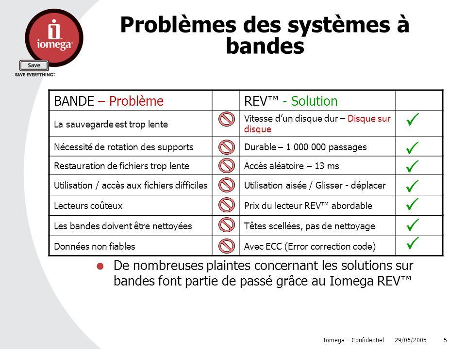 Problèmes des systèmes à bandes