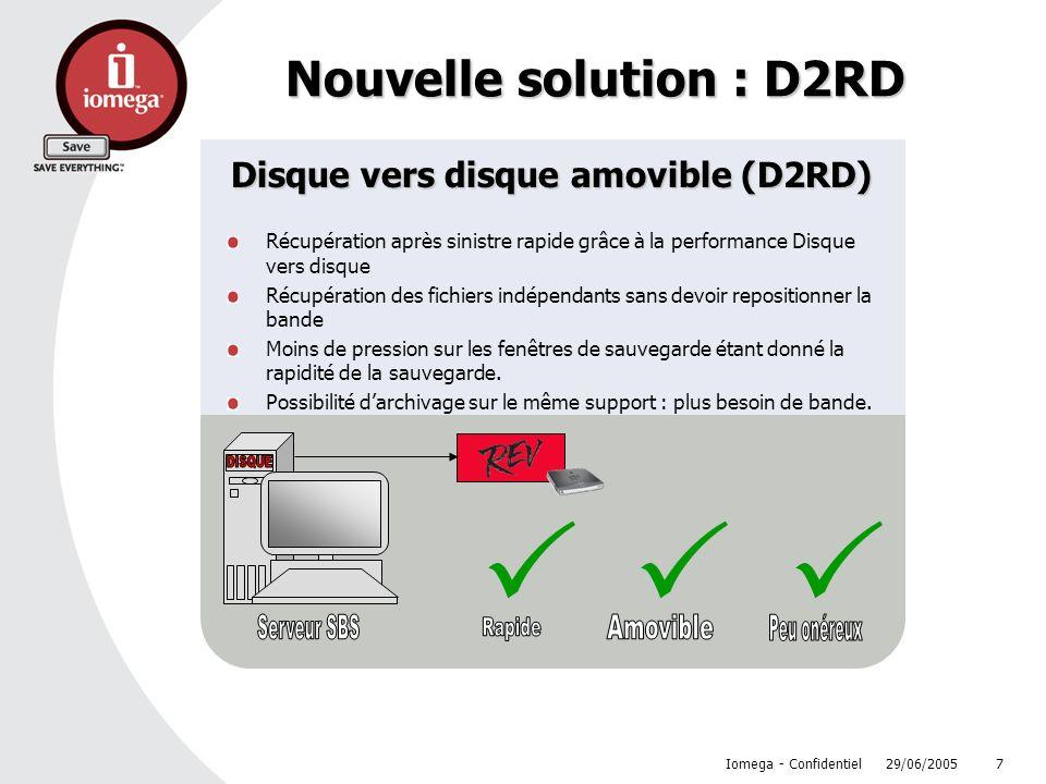 Nouvelle solution : D2RD
