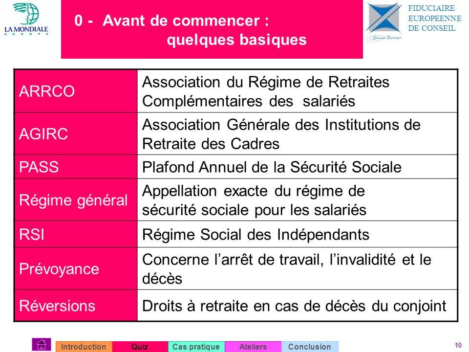 Association du Régime de Retraites Complémentaires des salariés AGIRC