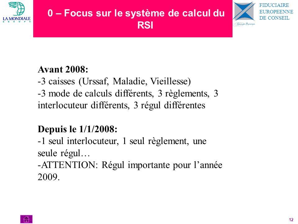 0 – Focus sur le système de calcul du RSI
