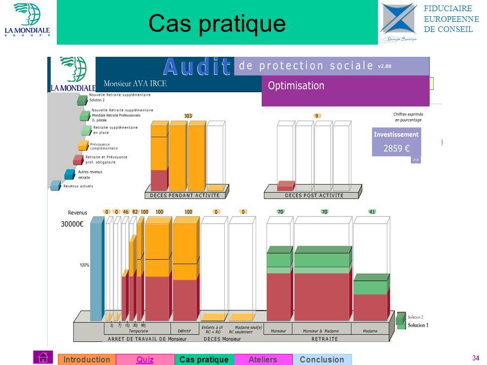 Cas pratique FIDUCIAIRE EUROPEENNE DE CONSEIL Introduction Quiz