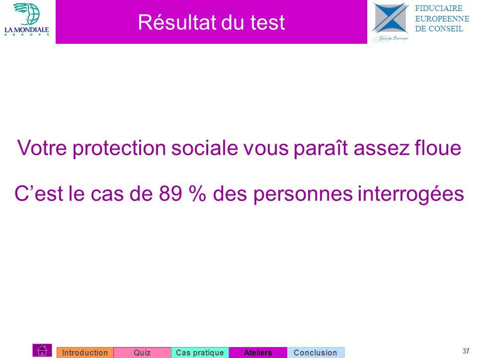 Votre protection sociale vous paraît assez floue