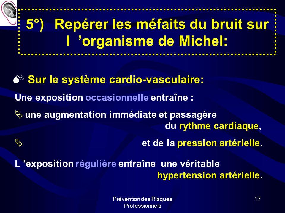 5°) Repérer les méfaits du bruit sur l 'organisme de Michel: