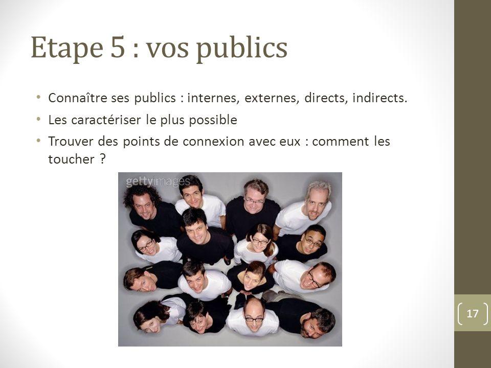 Etape 5 : vos publics Connaître ses publics : internes, externes, directs, indirects. Les caractériser le plus possible.