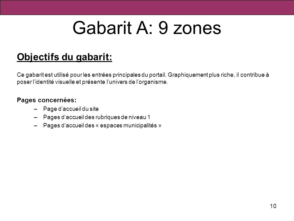 Gabarit A: 9 zones Objectifs du gabarit: Pages concernées: