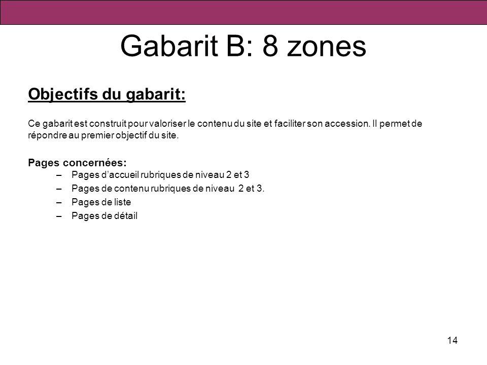 Gabarit B: 8 zones Objectifs du gabarit: Pages concernées: