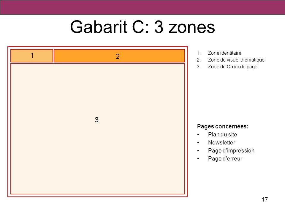 Gabarit C: 3 zones 1 2 3 Pages concernées: Plan du site Newsletter