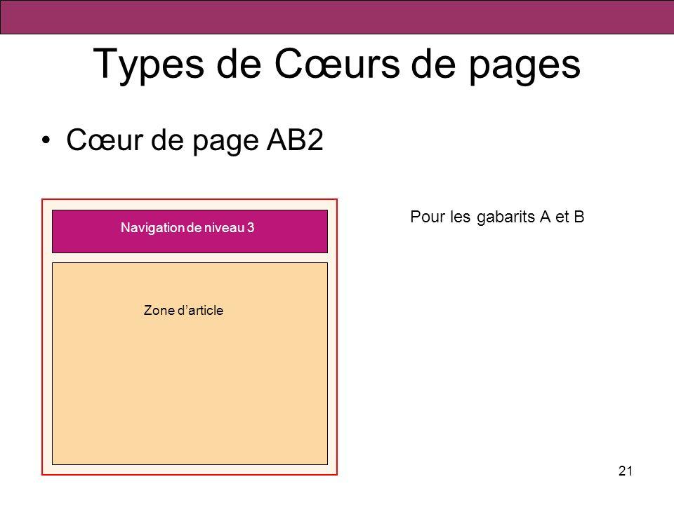 Types de Cœurs de pages Cœur de page AB2 Pour les gabarits A et B