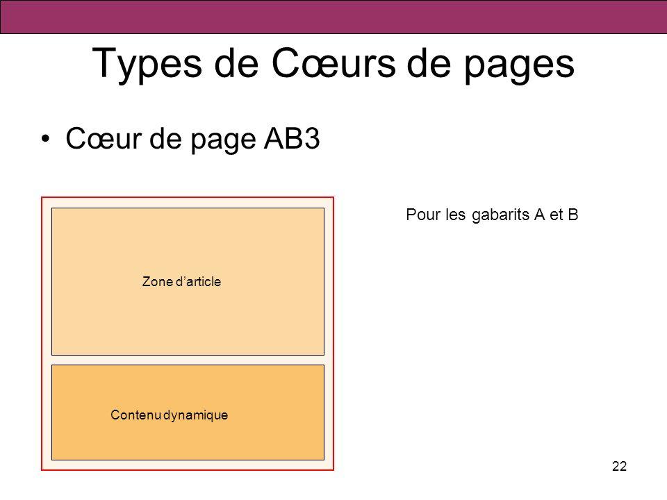 Types de Cœurs de pages Cœur de page AB3 Pour les gabarits A et B