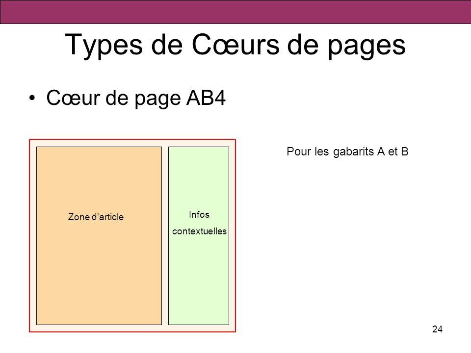 Types de Cœurs de pages Cœur de page AB4 Pour les gabarits A et B