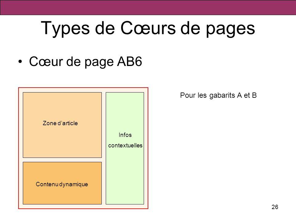 Types de Cœurs de pages Cœur de page AB6 Pour les gabarits A et B