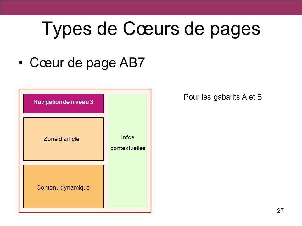 Types de Cœurs de pages Cœur de page AB7 Pour les gabarits A et B