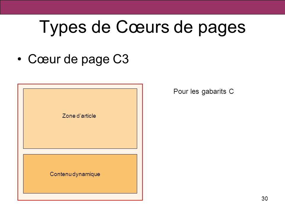 Types de Cœurs de pages Cœur de page C3 Pour les gabarits C