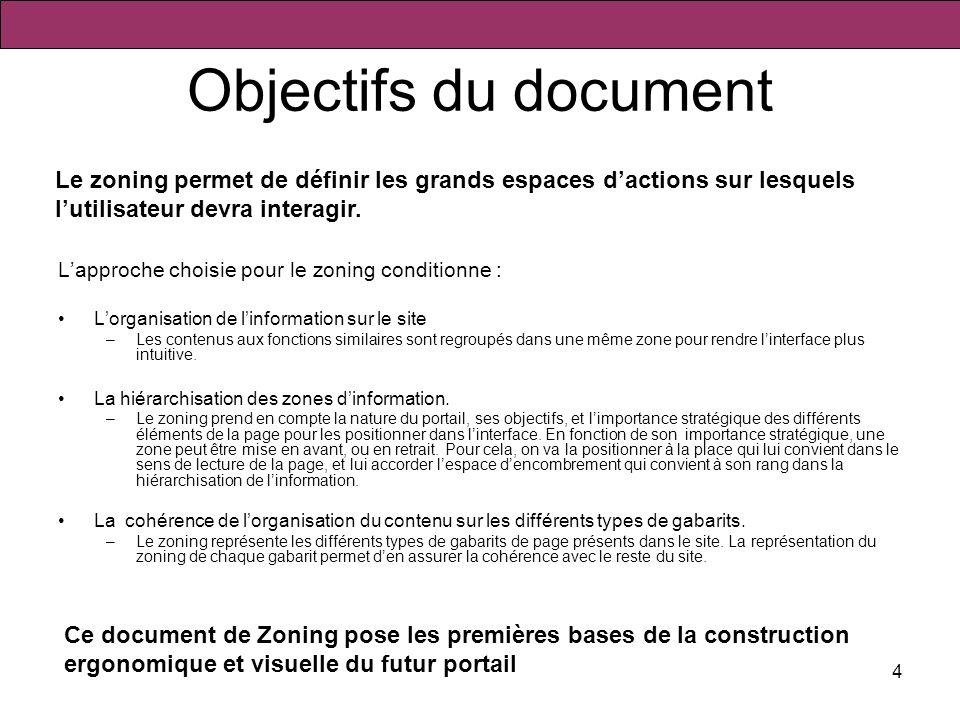 Objectifs du document Le zoning permet de définir les grands espaces d'actions sur lesquels l'utilisateur devra interagir.