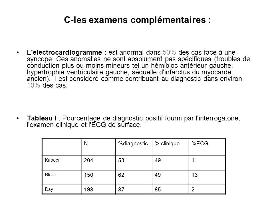 C-les examens complémentaires :