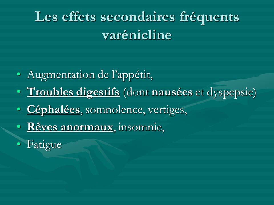 Les effets secondaires fréquents varénicline