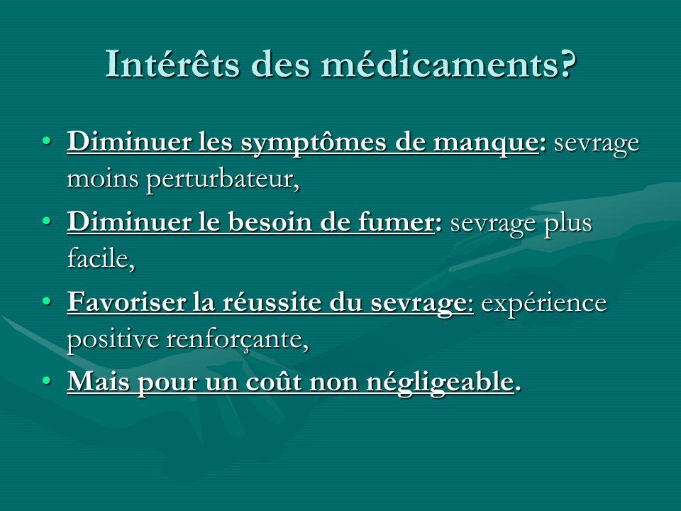 Intérêts des médicaments