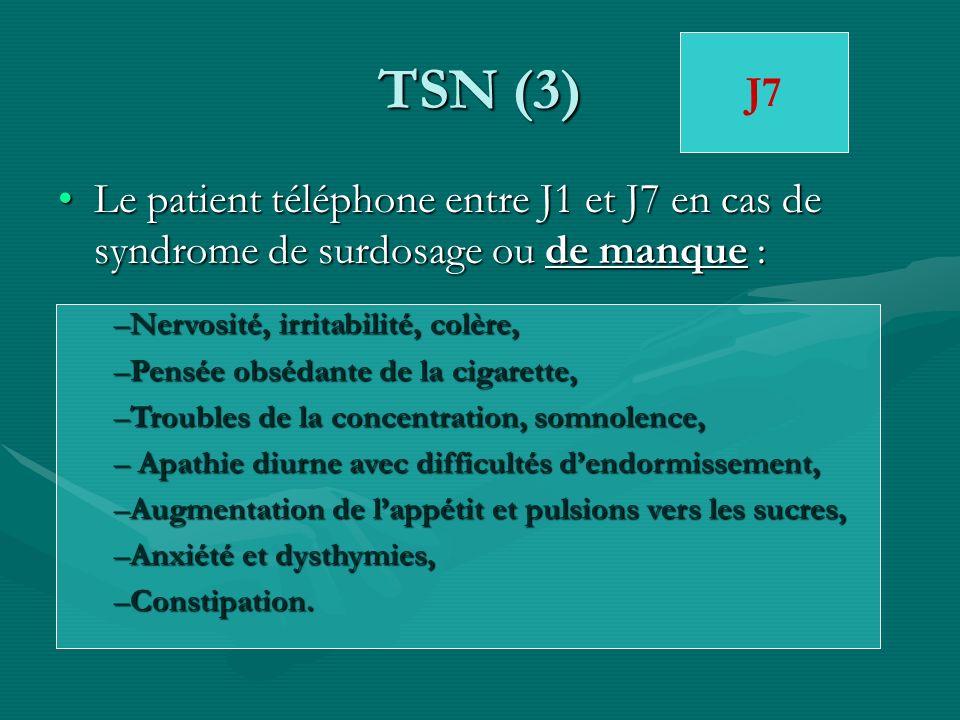 TSN (3)J7. Le patient téléphone entre J1 et J7 en cas de syndrome de surdosage ou de manque : Nervosité, irritabilité, colère,