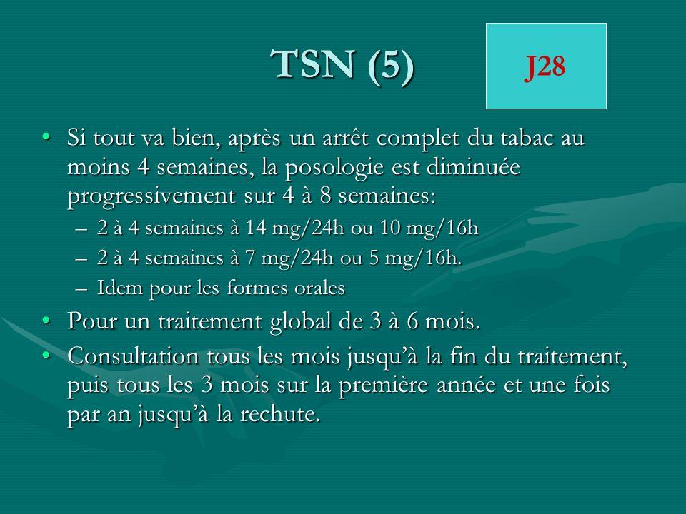 TSN (5) J28. Si tout va bien, après un arrêt complet du tabac au moins 4 semaines, la posologie est diminuée progressivement sur 4 à 8 semaines: