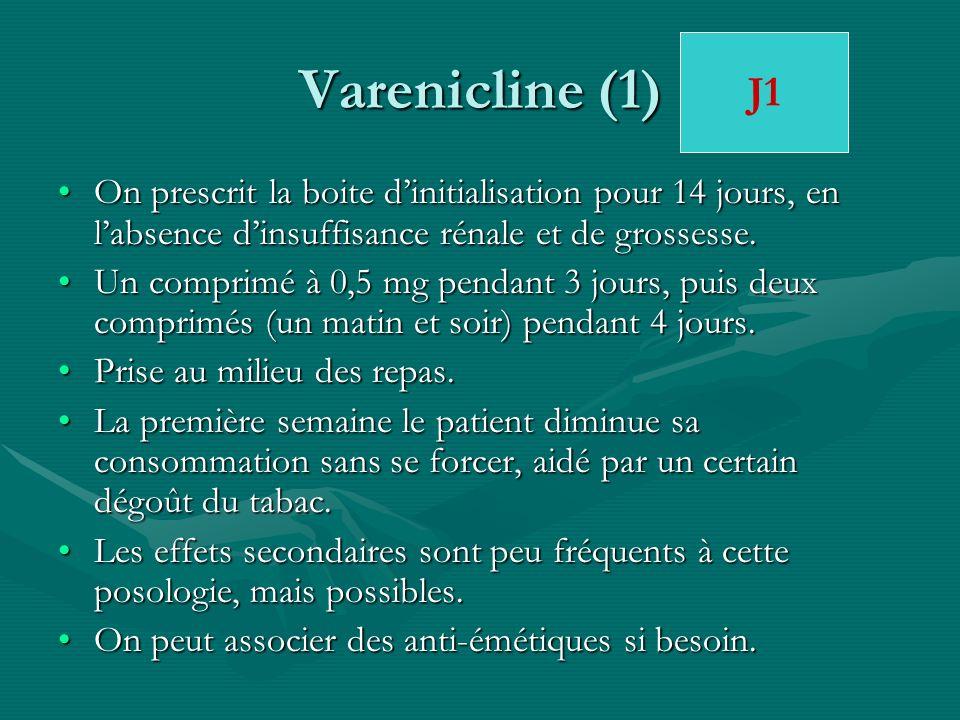Varenicline (1) J1. On prescrit la boite d'initialisation pour 14 jours, en l'absence d'insuffisance rénale et de grossesse.