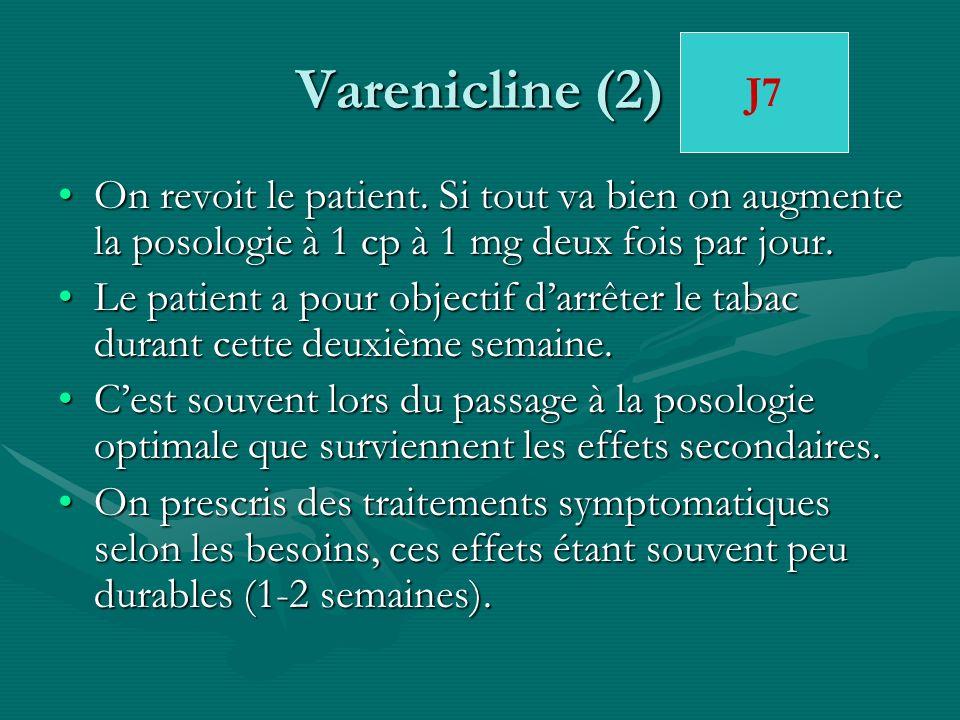 Varenicline (2) J7. On revoit le patient. Si tout va bien on augmente la posologie à 1 cp à 1 mg deux fois par jour.