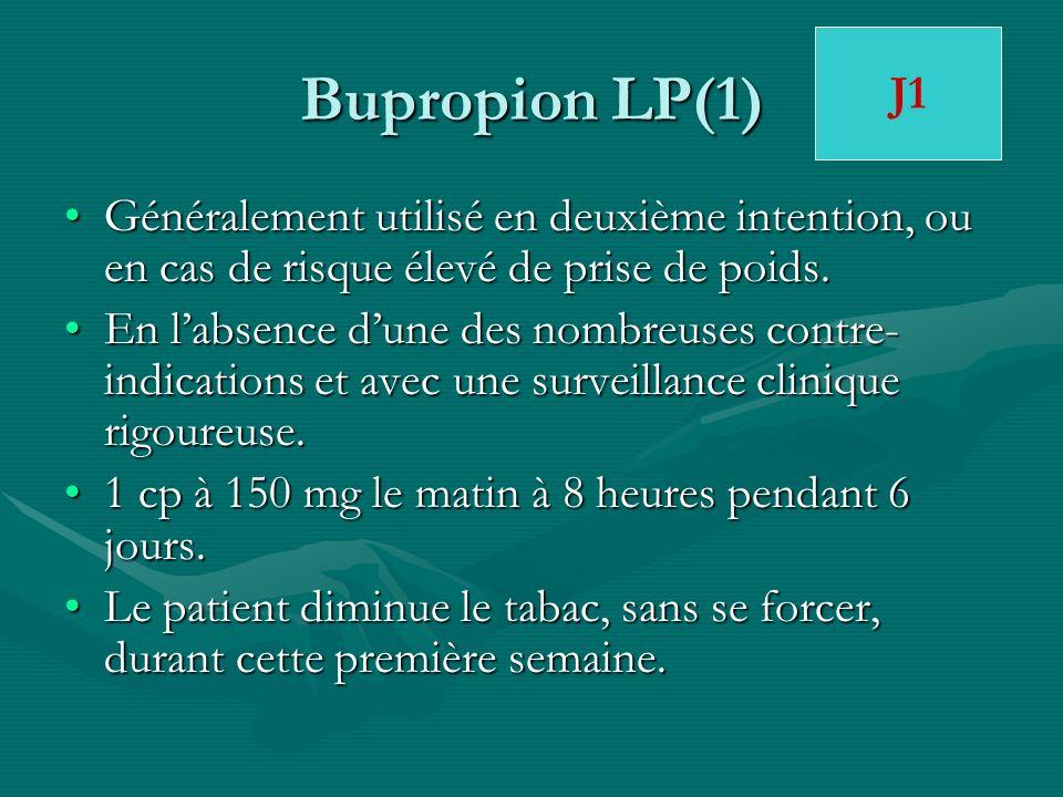 Bupropion LP(1)J1. Généralement utilisé en deuxième intention, ou en cas de risque élevé de prise de poids.