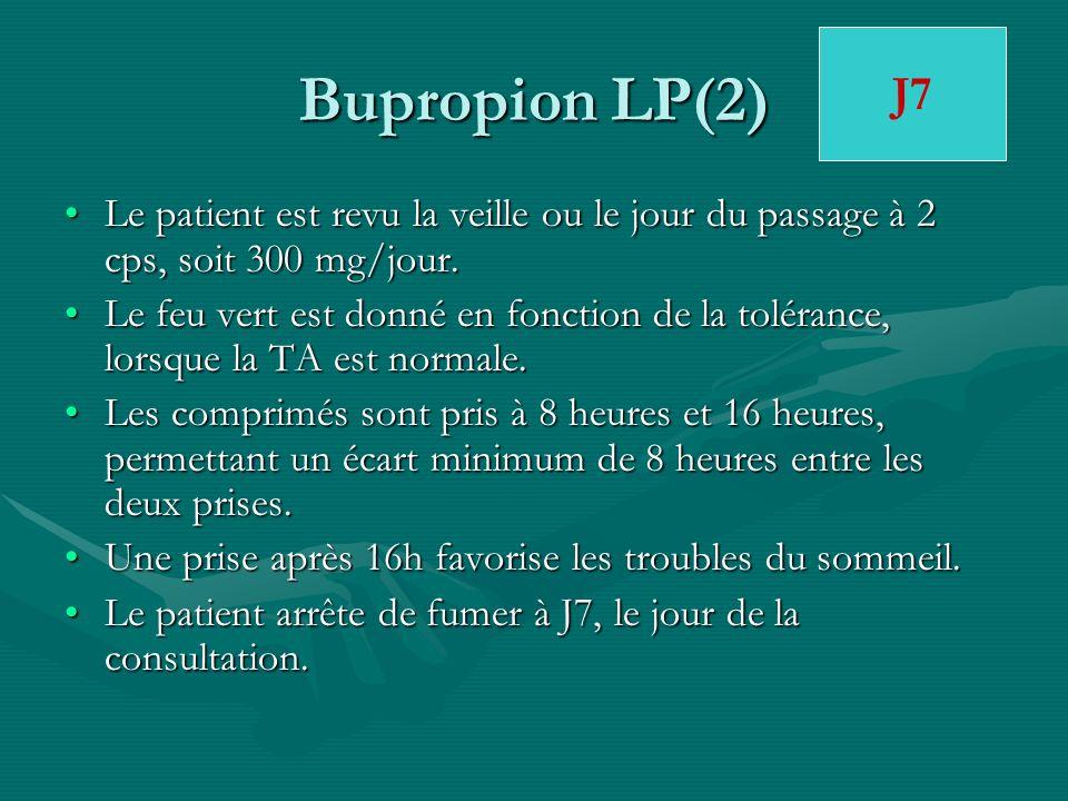 Bupropion LP(2) J7. Le patient est revu la veille ou le jour du passage à 2 cps, soit 300 mg/jour.