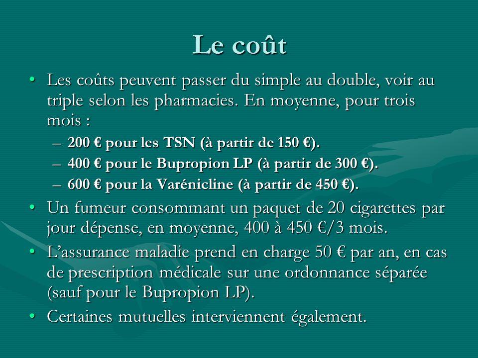 Le coût Les coûts peuvent passer du simple au double, voir au triple selon les pharmacies. En moyenne, pour trois mois :