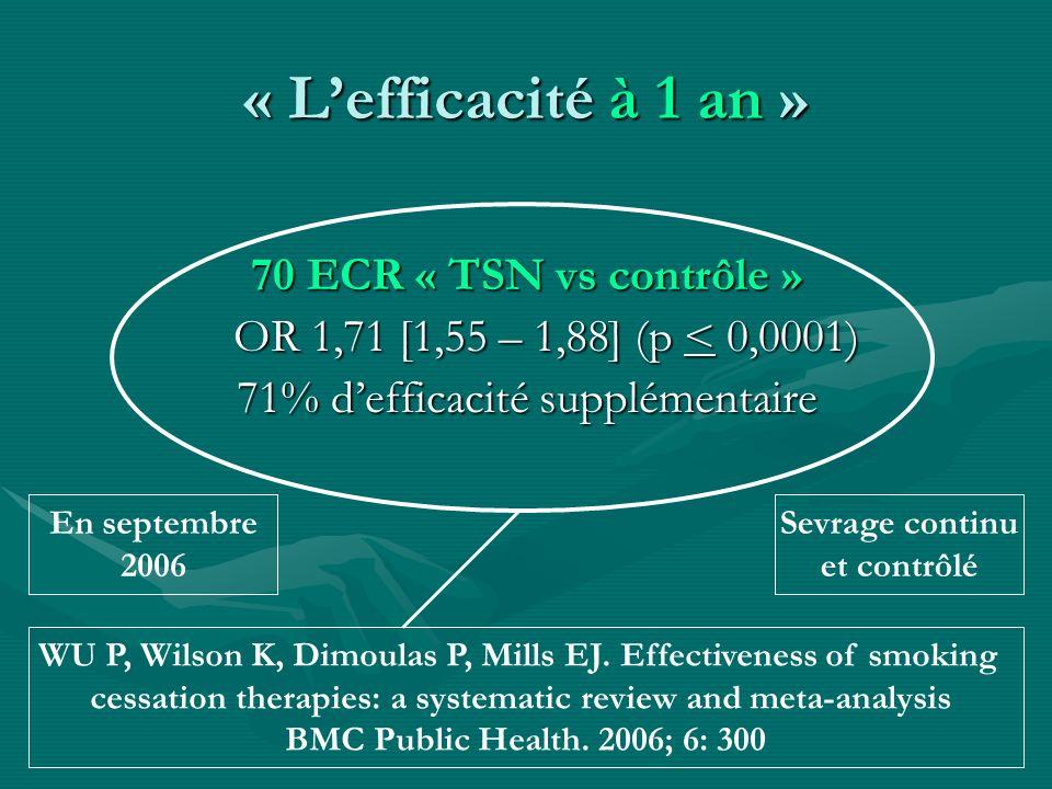 « L'efficacité à 1 an » 70 ECR « TSN vs contrôle »
