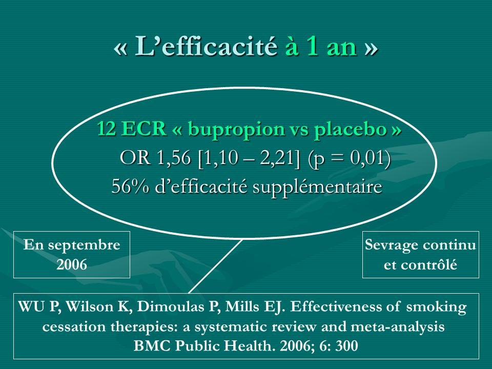 « L'efficacité à 1 an » 12 ECR « bupropion vs placebo »