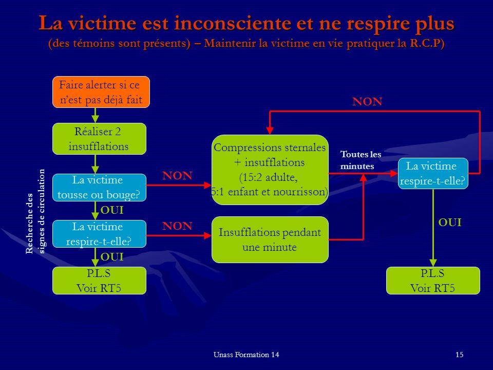 La victime est inconsciente et ne respire plus (des témoins sont présents) – Maintenir la victime en vie pratiquer la R.C.P)