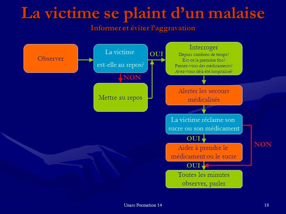 La victime se plaint d'un malaise Informer et éviter l'aggravation