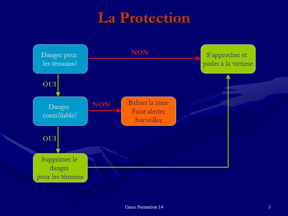La Protection Danger pour les témoins S'approcher et