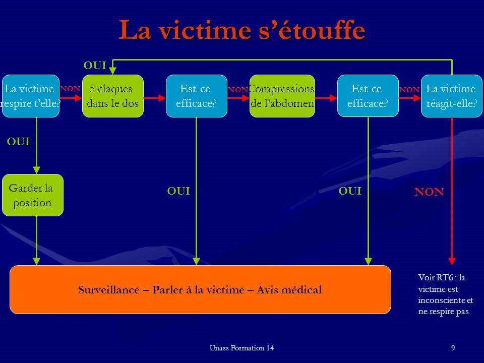 Surveillance – Parler à la victime – Avis médical