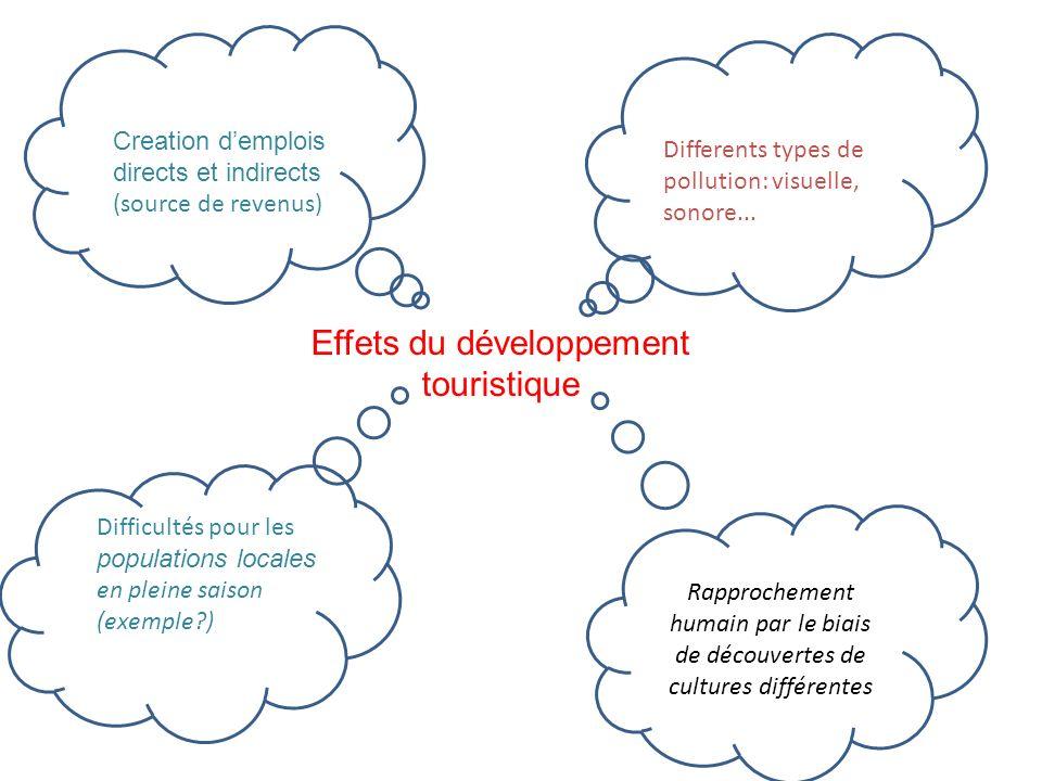 Effets du développement touristique