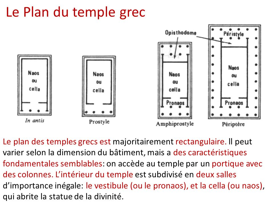 L architecture le temple grec ppt video online t l charger for Les plans de lowe