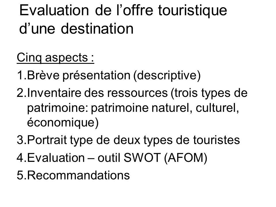 Evaluation de l'offre touristique d'une destination