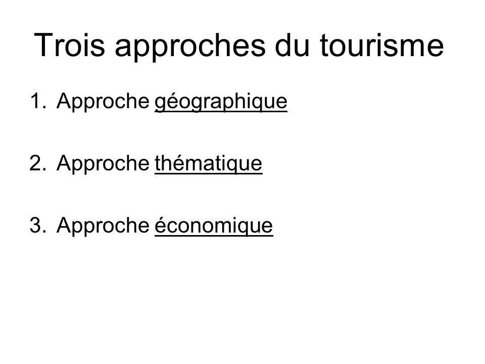 Trois approches du tourisme