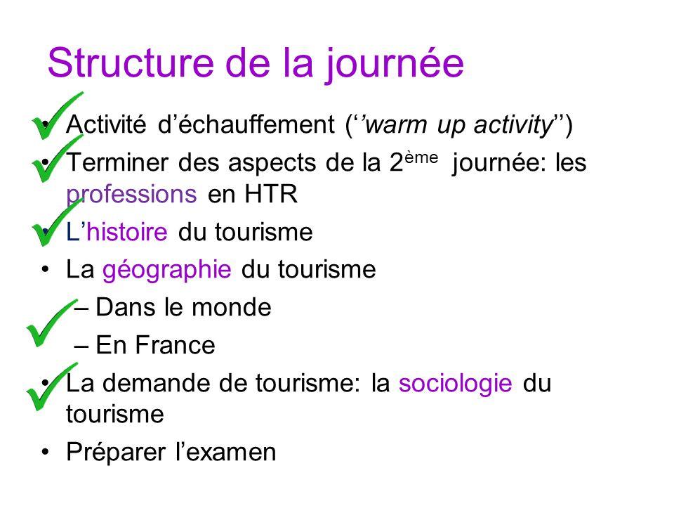 Structure de la journée