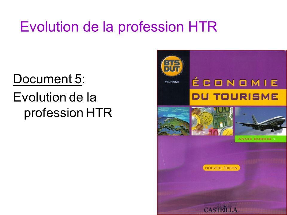 Evolution de la profession HTR